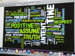 wordle blog